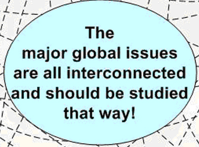 Global Issues World Issues Index Issues Geni