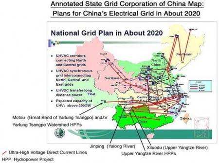 Annotated State Grid Corporation of China Map: Plans for China's Electrical Grid in About 2020