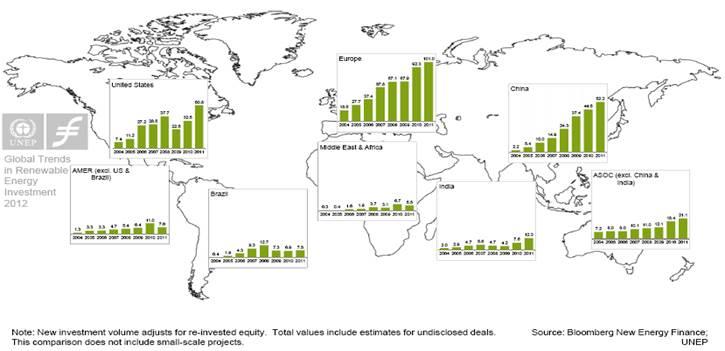 http://www.ae-accessenergy.com/img/trends_9.jpg