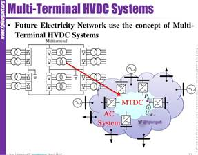 http://image.slidesharecdn.com/hvdcfinalaltae2015-151101163548-lva1-app6891/95/future-meshed-hvdc-grids-challenges-and-opportunities-29th-october-2015-portoviejo-ecuador-78-638.jpg?cb=1446395989