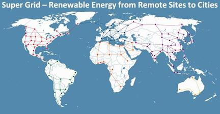 Super Grid - Renewable Energy from Remote Sites to Cities (Projects and Challenges)