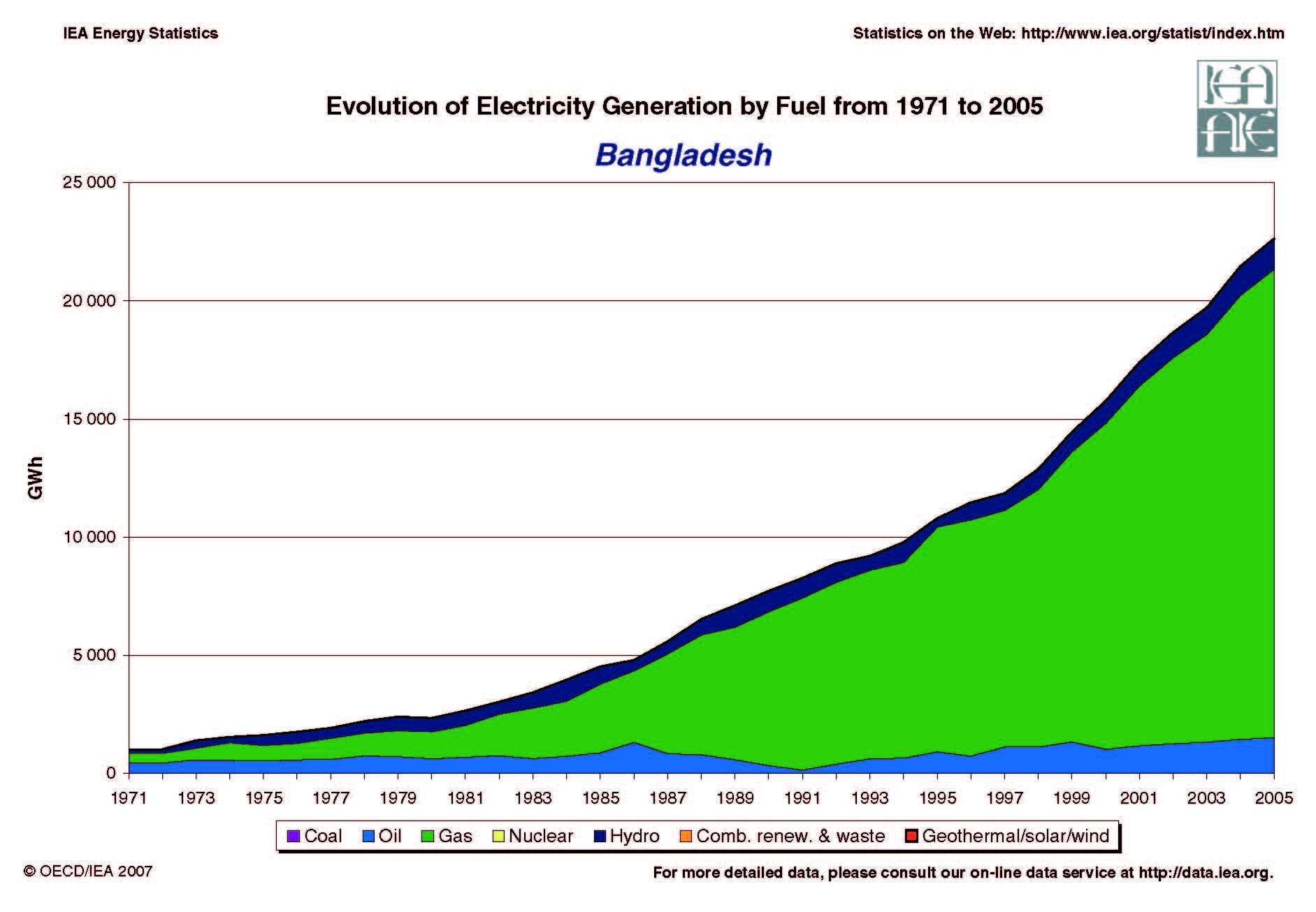 electricity crisis in bangladesh Bangladesh is a small developing country with a huge potential but with limited   the country has been facing a severe power crisis for about a decade [2.