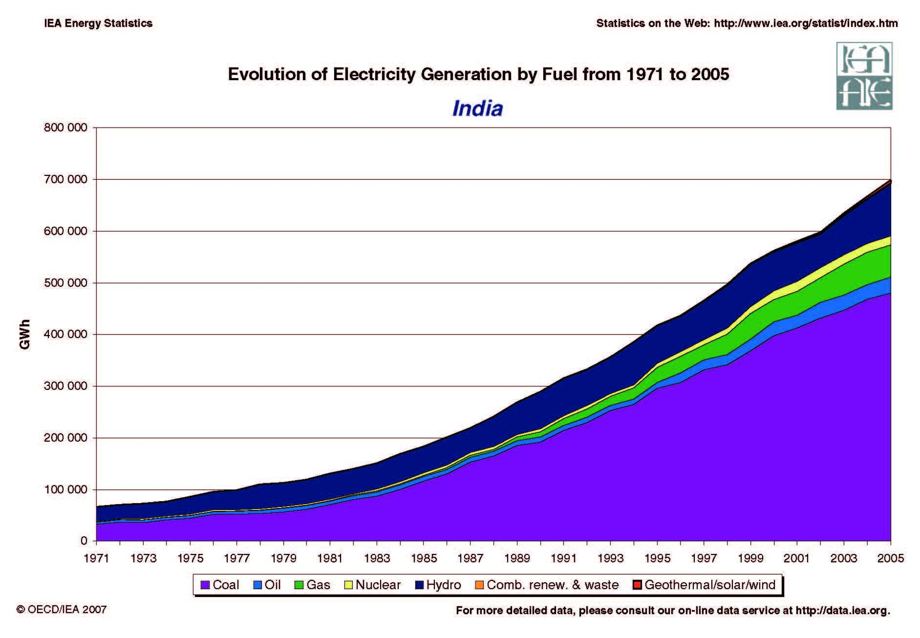 renewable energy in india Find the best renewable energy news, in-depth articles, research, high quality videos, companies, products, conferences and more.