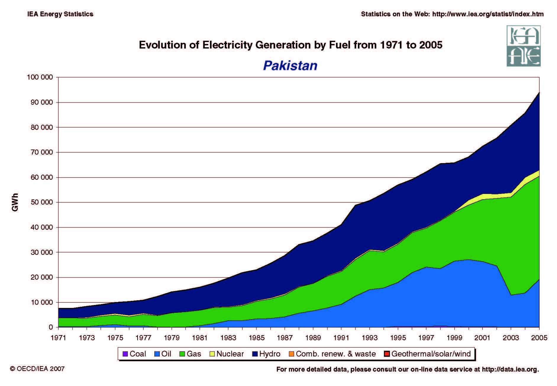 What is energy policy essay