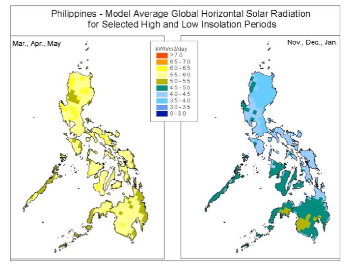 Renewable energy in the philippines
