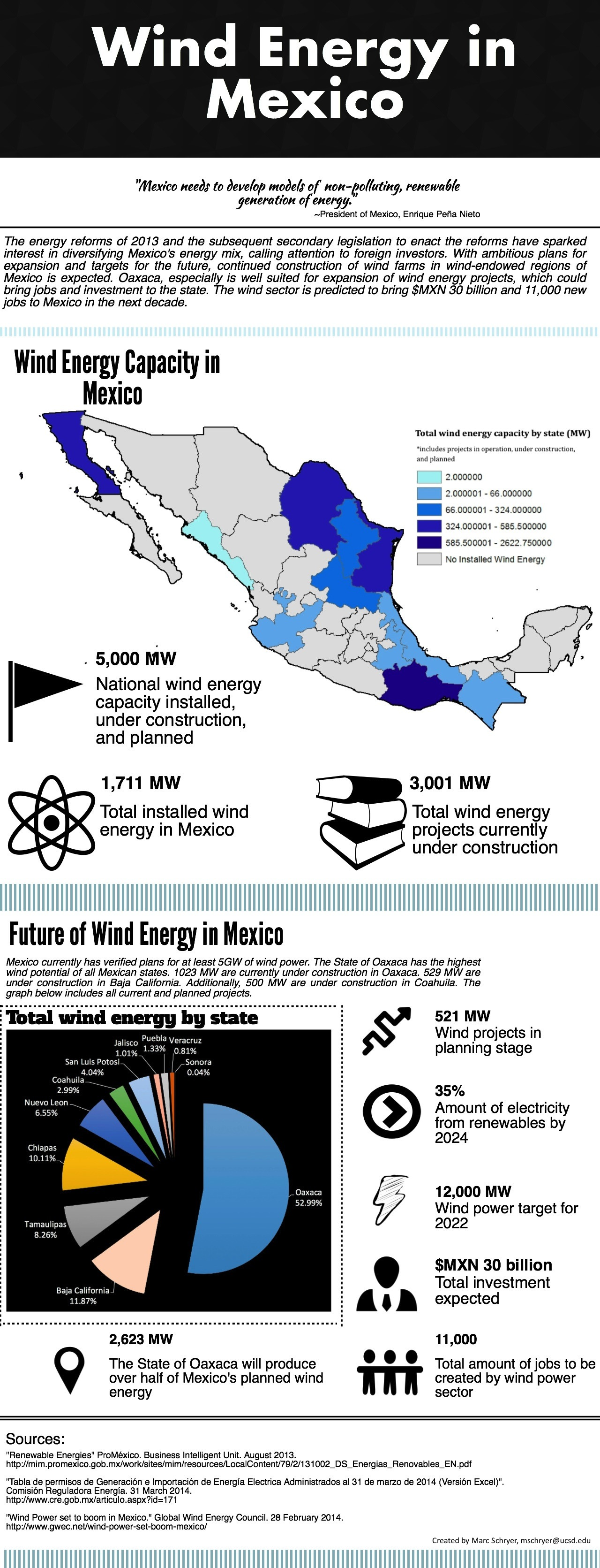 Renewable Energy Resources - Library - Index - Global ...
