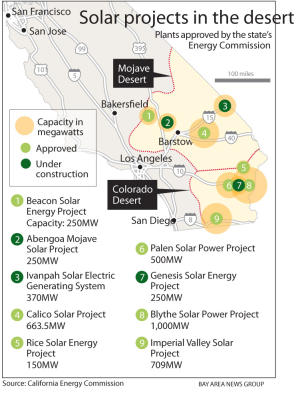 Solar Power For Homes Articles   How to Solar Power Your Home