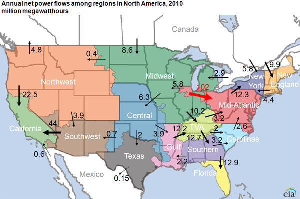 Us Power Grid Map 2010 Electricity tends to flow south in North America   Dec. 12, 2011